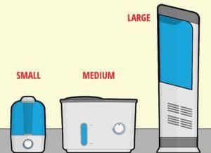 Comment humidifier une pièce ?