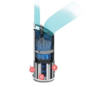 Leitz présente une nouvelle gamme de purificateurs d'air innovants